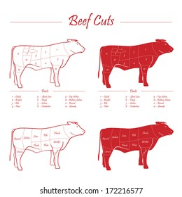 BEEF meat cuts - red on white