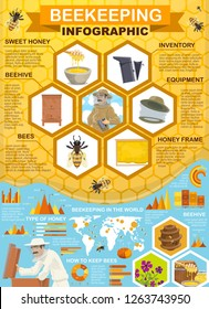 Beekeeping, honey collection and apiary infographic. Vector statistics, diagrams and flowcharts on world map on beekeeper equipment inventory, honeycomb and bees or flowers
