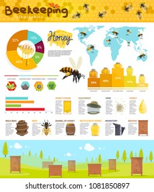 Beekeeping infographic with honey production statistic world map. Pie chart, graph and diagram with honey bee, beehive and honeycomb, apiary, honey frame and beekeeper tool for apiculture theme design
