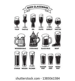 Beer glassware guide. Various types of beer glasses and mugs. Hand drawn vector illustration isolated on white background.