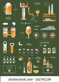 beer info graphic background.vector elements