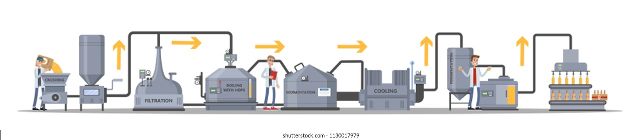 Beer manufacture process. Alcohol industry. Filtration, boiling, sedimantation, fermentation and packaging bottles with beers. Isolated vector flat illustration