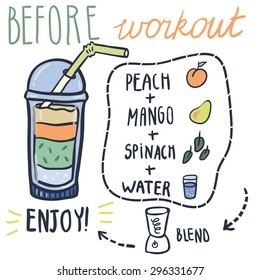 Before workout hand drawn vector smoothie recipe