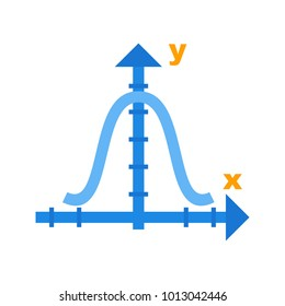 Bell Shaped Graph