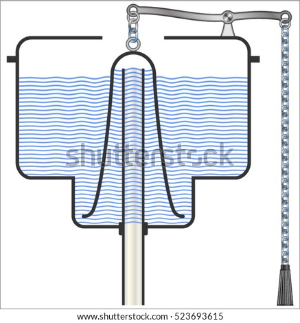 Bell Siphon Stock Vector Royalty Free 523693615 Shutterstock