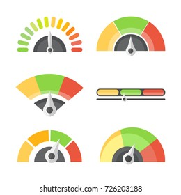 Benchmark level measure. Set of gauge score with red, green and yellow tables.