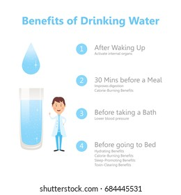 drinking water diagram vector images stock photos vectors