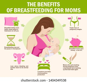 The benefits of breastfeeding for moms. Maternity Infographic Template. Infographics on the Facts of Breastfeeding. The Advantages and Disadvantages of breastfeeding.