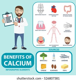 Benefits of calcium. infographic element. healthcare concept. vector flat icons modern graphic design