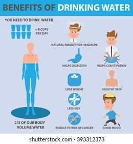 benefits drink water your body stock vector royalty free 393312373