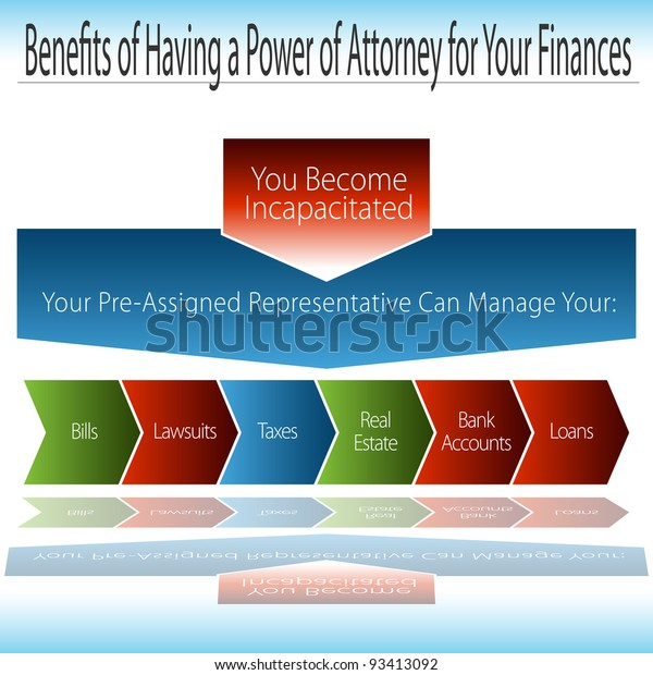 Benefits Having Durable Power Attorney Chart Stock Vector (Royalty