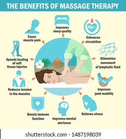 The benefits of massage therapy. Infographics. The benefits of massage for immunity, for the brain, for muscles.