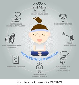 The benefits of meditation infographic, way to happiness, vector illustration for design