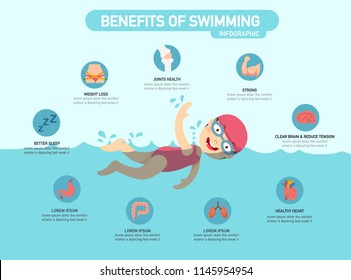 Benefits of swimming infographic vector illustration