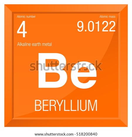 Beryllium Symbol Element Number 4 Periodic Stock Vector Royalty