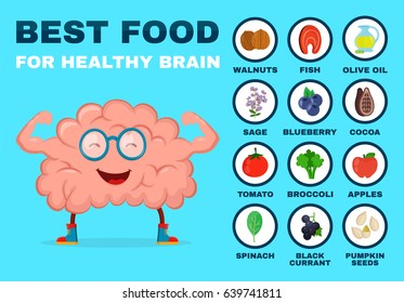 Best food for strong brain. Strong healthy brain character. Vector flat cartoon illustration icon. Isolated on blue background. Health food, diet, products, nutrition, nutriment infographic concept