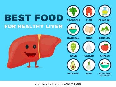 Best food for strong liver. Strong healthy liver character. Vector flat cartoon illustration icon. Isolated on blue background. Health food, diet, products, nutrition, nutriment infographic concept