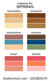Best makeup colors for spring type of appearance. Seasonal color analysis palette