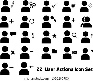 Best user actions icon set for  business/ for your website. To make attractive design on very good design to show up you business.