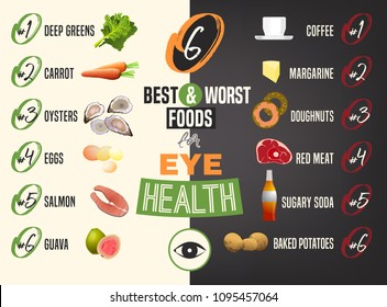 Best and worst foods for healthy eyes. Editable vector illustration in bright colors isolated on a beige and dark grey background. Medical, healthcare and dietary concept.