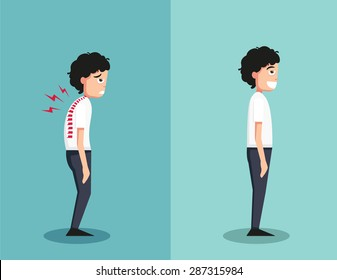 Best and worst positions for standing, illustration, vector