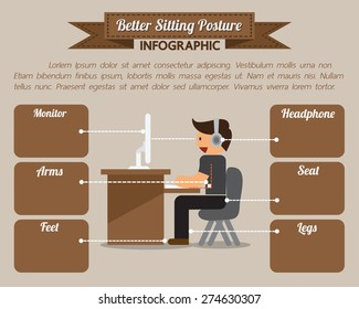 Better sitting posture infographic, Ergonomic sitting at computer, A man with headphone sitting in front of computer. Vector illustration