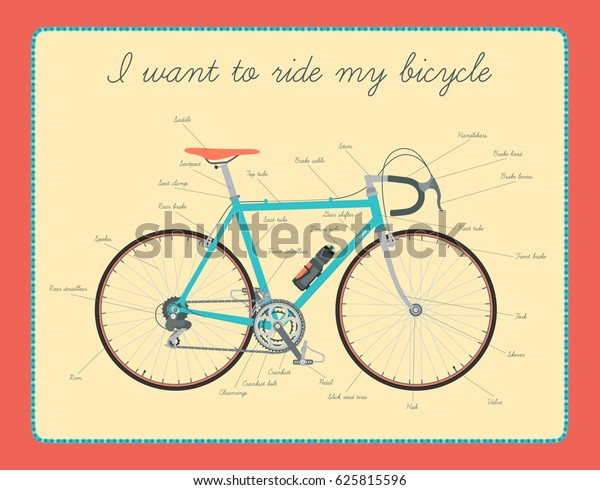 Bicycle Poster Want Ride My Bicycle Stock Vector Royalty Free