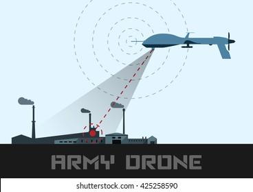 big Army drone targeting goal