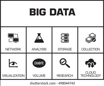 Big Data. Chart with keywords and icons