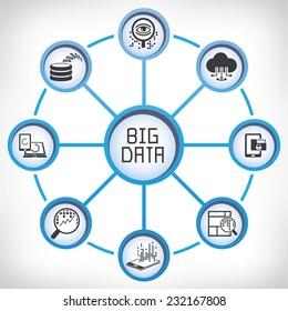 big data concept, information technology diagram