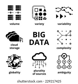 Big data icons. Volume Variety Velocity Variability Complexity