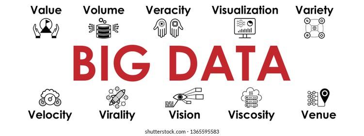 Big Data illustration with icons set. Header for website and social media: Value, Volume, Veracity, Variety, Vision, Velocity, Virality, Viscosity, Venue, Visualization. Vector design.