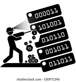 Big Data Miner