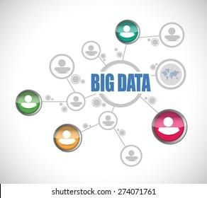 Big data network sign concept illustration design over white