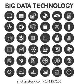 big data technology icons set, data analytic icons