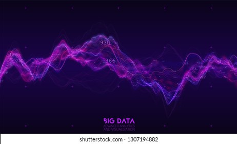 Big data violet wave visualization. Futuristic infographic. Information aesthetic design. Visual data complexity. Complex business chart analytics. Social network representation. Abstract data graph