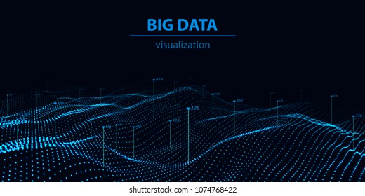 Big data visualization 3D. Technology wave. Analytics representation. Digital background.