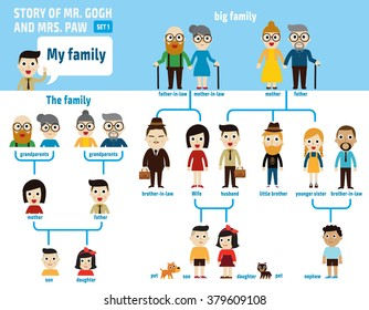 big family cartoon.