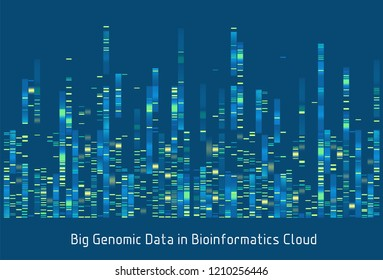 Big Genomic Data in Bioinformatics Cloud. Vector graphic template of blue hues monochromatic big genomic data visualization, DNA test and genome map sequence.