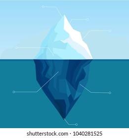 big iceberg in ocean