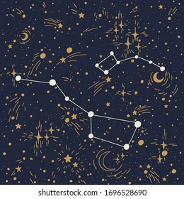 Big and Little Dipper constellations on the night sky