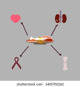 big plate with different meat and eggs and arrows to disease that low carb diet makes. zero carb diet vector illustration on grey background. weakened bones, heart disease, cancer, kidney stones