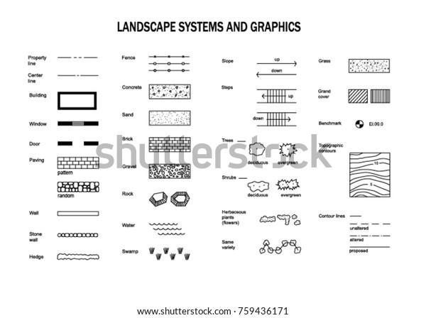 Big Set Architecture Designing Landscape Systems Stock