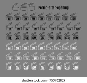 Big set of period after open PAO labels. Expity date icons