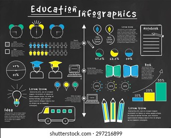 A big set of various statistical education infographic elements with different educational supplies on black background.