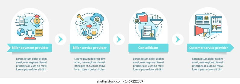 Billing service vector infographic template. Ecommerce. Business presentation design elements. Data visualization with four steps and options. Process timeline chart. Workflow layout with linear icons