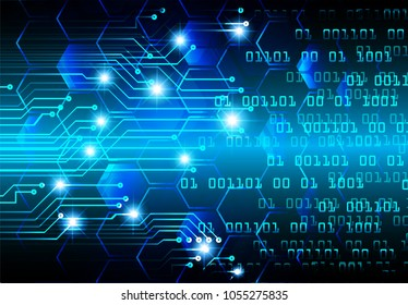 binary circuit board future technology, blue cyber security concept background, abstract hi speed digital internet.motion move blur. Hexagon honeycomb pixel vector