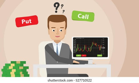 Binary options deciding where price is going
