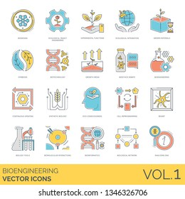 Bioengineering icons including biodesign, ecological object engineering, experimental function, integration, grown material, symbiosis, biotechnology, growth media, bioethics debate, biomolecular, DNA