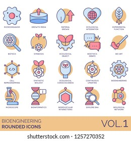 Bioengineering icons including microorganism, growth media, material grown, biotech, symbiosis, ecological object, bioethics debate, bio art, cell reprogramming, synthetic biology, microscope, DNA.